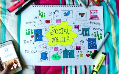 Social Media Strategy: Does Your Business Measure Social Media ROI?